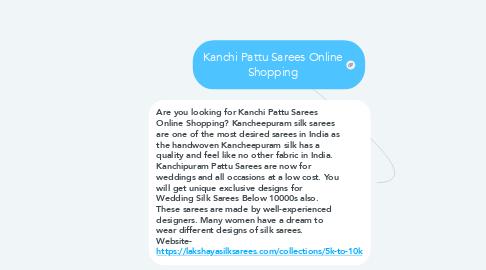 Mind Map: Kanchi Pattu Sarees Online Shopping