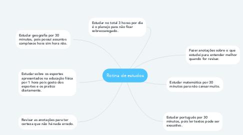 Mind Map: Rotina de estudos