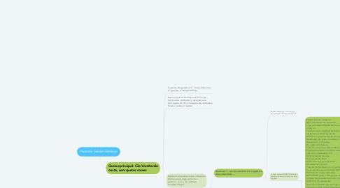 Mind Map: Paciente: Golden Retriever