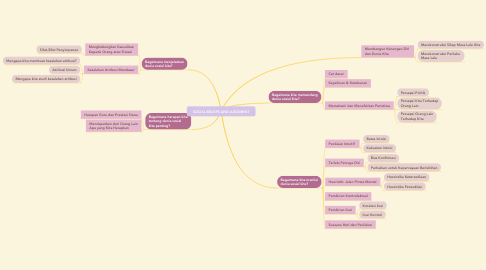 Mind Map: SOCIAL BELIEFS AND JUDGMENT