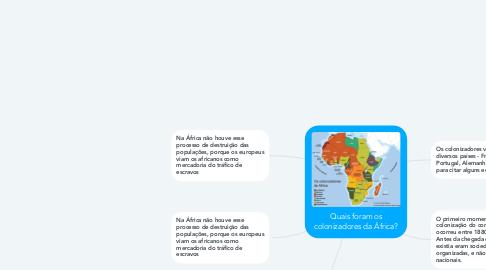 Mind Map: Quais foram os colonizadores da África?