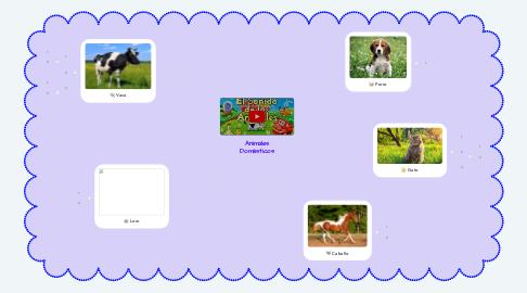 Mind Map: Animales Domésticos