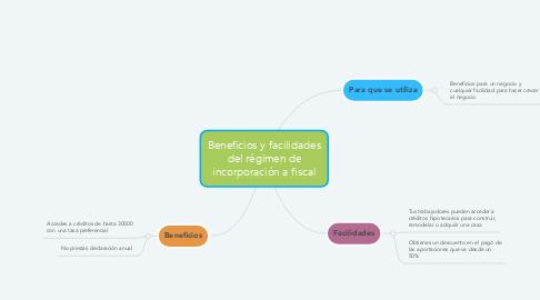 Mind Map: Beneficios y facilidades del régimen de incorporación a fiscal