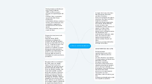 Mind Map: LUTAS E ARTES MARCIAIS