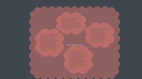 Mind Map: movimientos sociales