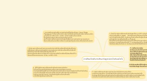 Mind Map: การศึกษาไทยกับการศึกษากัมพูชาแตกต่างกันอย่างไร