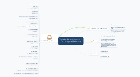 Mind Map: The Habit Change Cheatsheet: 29 Ways to Successfully Ingrain a Behavior