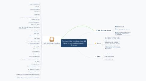Mind Map: The Habit Change Cheatsheet: 29Ways to Successfully Ingrain aBehavior