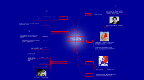 Mind Map: Den kolde krig 1945-1989