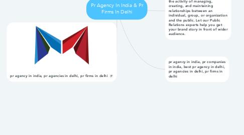 Mind Map: Pr Agency In India & Pr Firms In Delhi