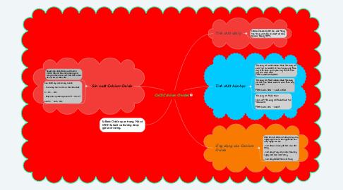 Mind Map: CaO(Calcium Oxide)