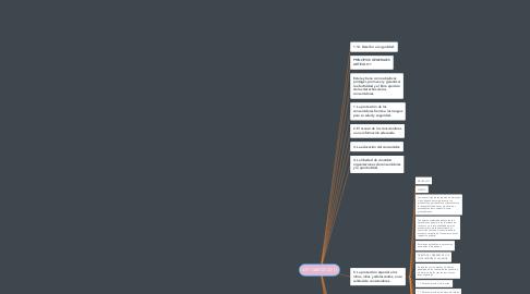 Mind Map: LEY 1480 DE 2011