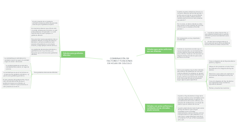 Mind Map: COMBINACIÓN DE FACTORES Y FUNCIONES DE HOJAS DE CÁLCULO