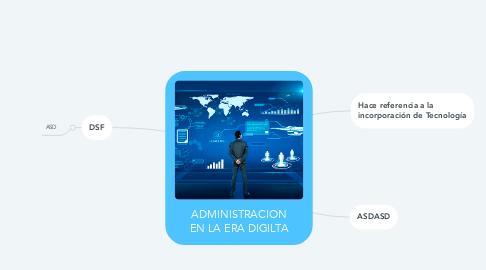Mind Map: ADMINISTRACION EN LA ERA DIGILTA