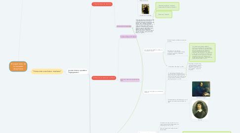 Mind Map: El surgimiento de la sociedad disciplinaria