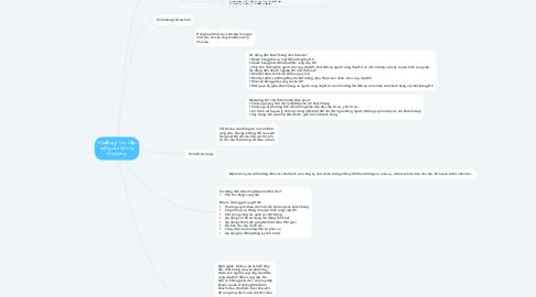 Mind Map: Chương 2: Các đặc trưng của dịch vụ Marketing