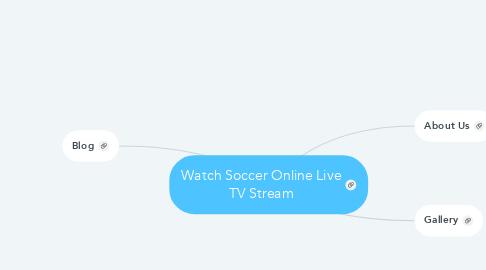 Mind Map: Watch Soccer Online Live TV Stream
