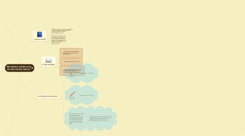 Mind Map: PROGRAMA CURRICULAR DE EDUCACIÓN INICIAL