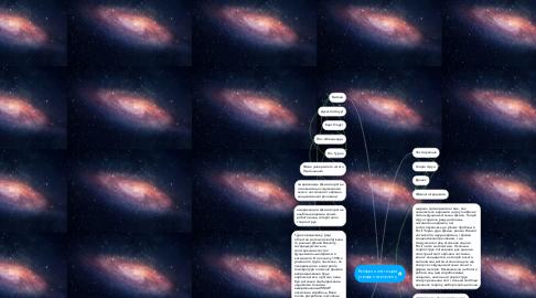 Mind Map: Екпіротична теорія утворення всесвіту