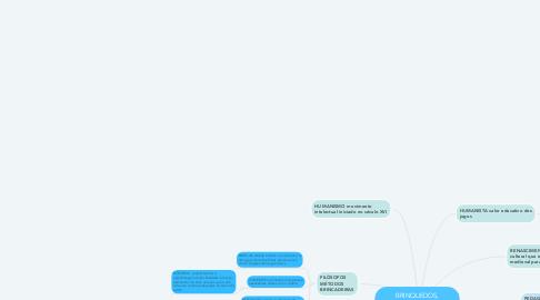 Mind Map: BRINQUEDOS, BRINCADEIRAS E JOGOS E SUA INSERÇÃO NA ESCOLA