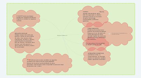 Mind Map: PARALISIA CEREBRAL (PC)