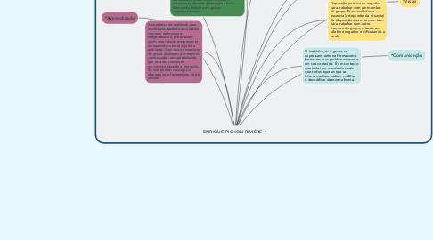 Mind Map: ENRIQUE PICHON RIVIÉRE