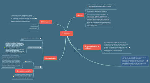 Mind Map: Obstetricia