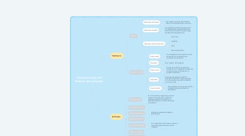 Mind Map: Funcionamiento Del Sistema De Computo.