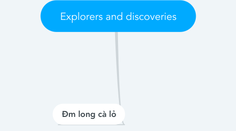 Mind Map: Explorers and discoveries