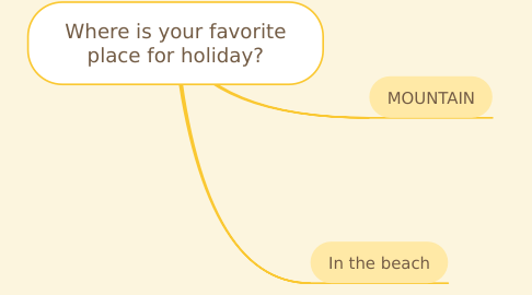 Mind Map: Where is your favorite place for holiday?