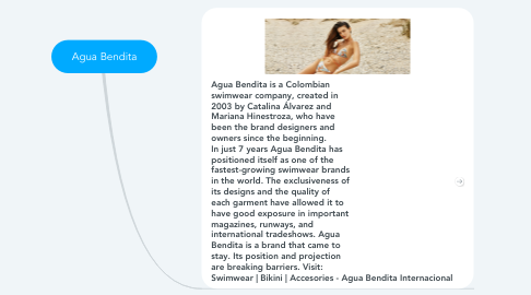 Mind Map: Agua Bendita