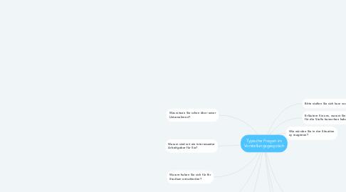 Mind Map: Typische Fragen im Vorstellungsgespräch