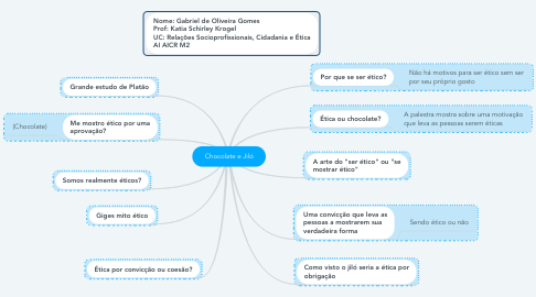 Mind Map: Chocolate e Jiló