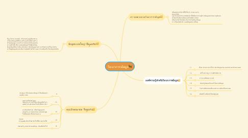Mind Map: วิทยาการข้อมูล🐝