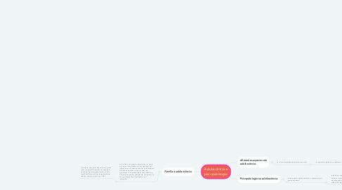 Mind Map: Adolescência e psicopatologia: