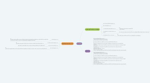 Mind Map: วิทยาการข้อมูล