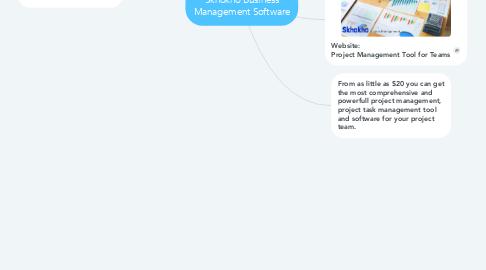 Mind Map: Skhokho Business Management Software