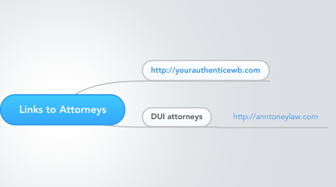 Mind Map: Links to Attorneys
