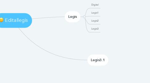 Mind Map: Editallegis