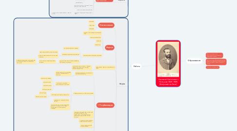 Mind Map: Никовлай Николаевич Пантусов (1849-1909) [Есмухаметов Рахат]