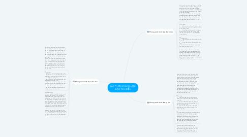 Mind Map: CÁC PHONG CÁCH LÃNH ĐẠO TIÊU BIỂU