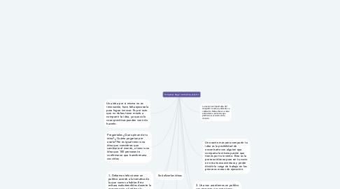 Mind Map: Socializar Idea = Autopista al éxito