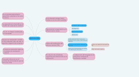 Mind Map: MADURACIÓN