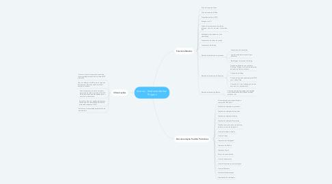 Mind Map: Aveva - Instrumentation Project