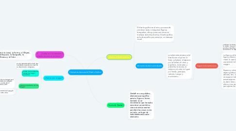 Mind Map: Elementos básicos del Diseño Gráfico