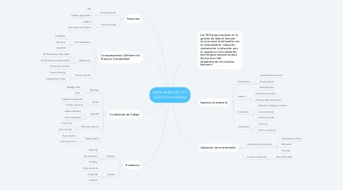 Mind Map: HERRAMIENTAS TIC GESTION HUMANA