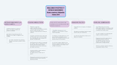 Mind Map: REALISMO POLÍTICO Y ESTADO MODERNO Karen cuestas, Alejandra Solera 10B