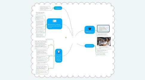 Mind Map: Desarrollo Organizacional y Cambios en la Instituciones: Introducción al Desarrollo Organizacional