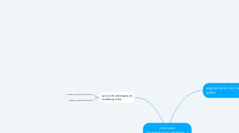 Mind Map: mercadeo (segmentación,targeting  y posicionamiento