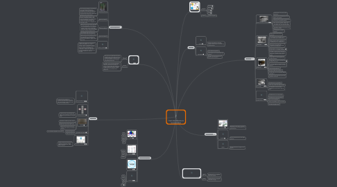 Mind Map: Criterios de clasificación delas computadoras
